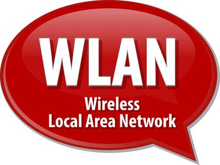 wlan: Speech bubble illustration of information technology acronym abbreviation term definition WLAN Wireless Local Area Network