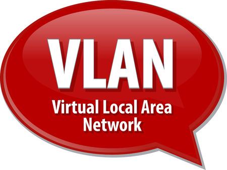 definition: Speech bubble illustration of information technology acronym abbreviation term definition VLAN Virtual Local Area Network