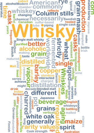 strictly: Background concept wordcloud illustration of whisky Stock Photo