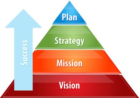 mision: estrategia de negocio concepto de diagrama de infograf�a ilustraci�n de pir�mide plan de estrategia de �xito