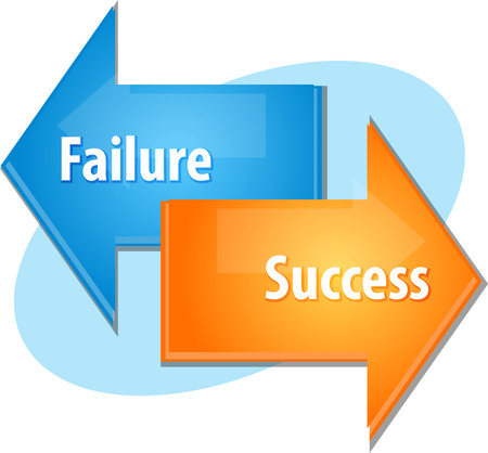 point of view: Business strategy concept infographic diagram illustration of Failure Success point of view Stock Photo