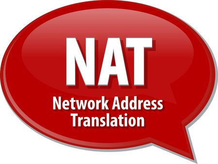 Speech bubble illustratie van de informatietechnologie acroniem afkorting term definitie NAT Network Address Translation Stockfoto - 42545221