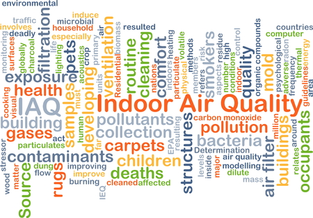 and the air: Background concept wordcloud illustration of indoor air quality IAQ