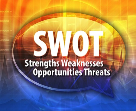 threats: word speech bubble illustration of business acronym term SWOT Strength Weaknesses Opportunities Threats Stock Photo