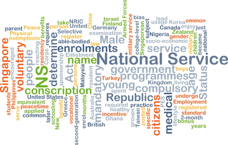 conscription: Background concept wordcloud illustration of national service Stock Photo