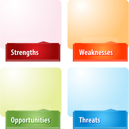 strengths: Business strategy concept infographic diagram illustration of SWOT Strengths Weaknesses Opportunities Threats