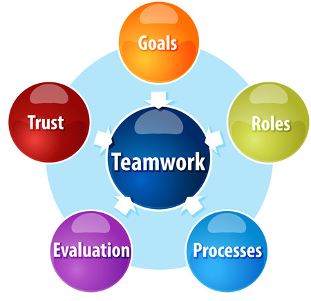 input: Business strategy concept infographic diagram illustration of Teamwork input components