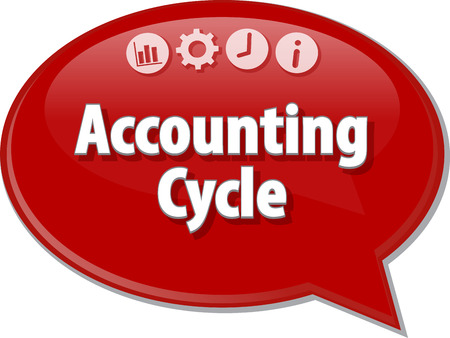 term: Speech bubble dialog illustration of business term saying Accounting Cycle