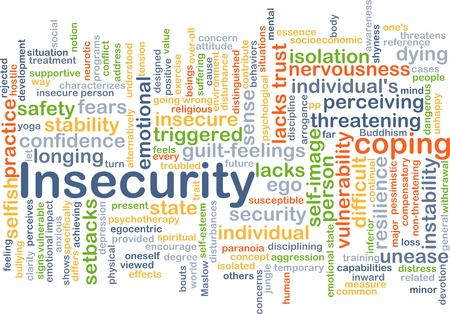 coping: Background concept wordcloud illustration of insecurity