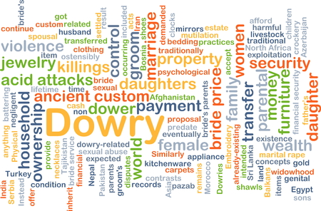 ownership and control: Background concept wordcloud illustration of dowry