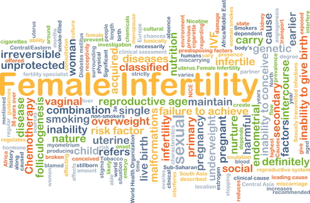 infertility: Background concept wordcloud illustration of female infertility Stock Photo