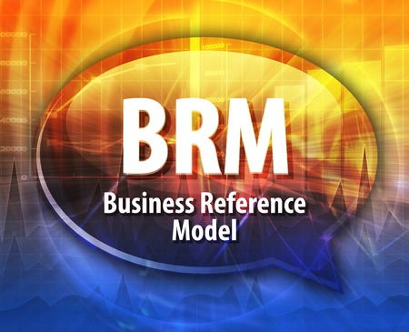abbreviation: Speech bubble illustration of information technology acronym abbreviation term definition BRM Business Reference Model Stock Photo