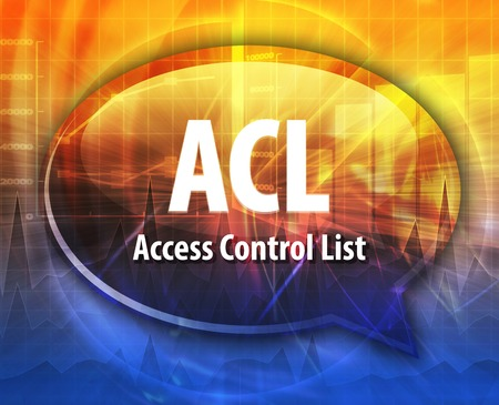 acronym: speech bubble illustration of information technology acronym abbreviation term definition ACL Access Control List Stock Photo