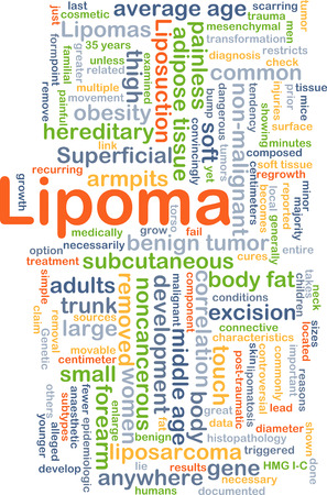 superficial: Background concept wordcloud illustration of lipoma