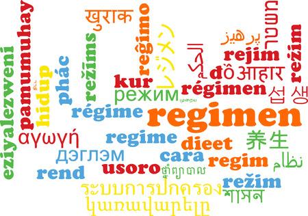 regimen: Background concept wordcloud multilanguage international many language illustration of regimen