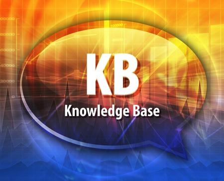 abbreviation: Speech bubble illustration of information technology acronym abbreviation term definition KB Knowledge Base