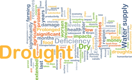 drought: Background concept wordcloud illustration of drought