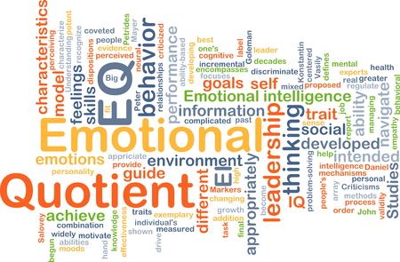 Background concept wordcloud illustration of emotional quotient EQ Stock Photo