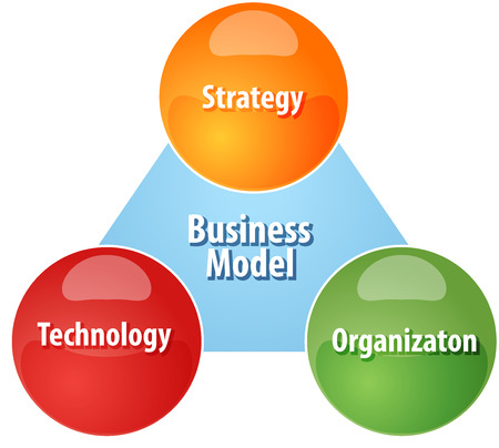 business model: Business strategy concept infographic diagram illustration of Business Model properties