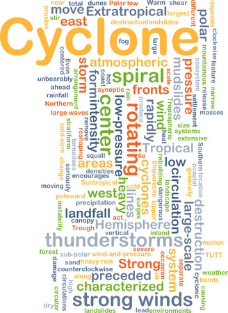 thunderstorms: Background concept wordcloud illustration of cyclone