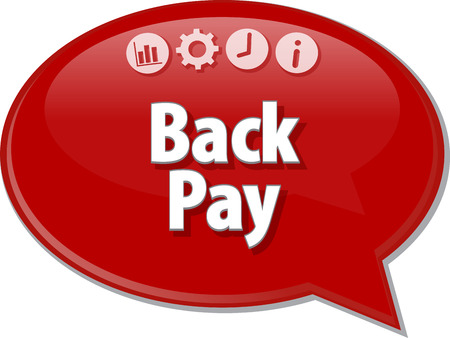 Speech bubble dialog illustration of business term saying Bay Pay