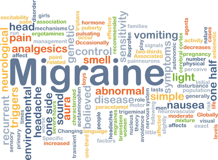 sensitivity: Background concept wordcloud illustration of migraine
