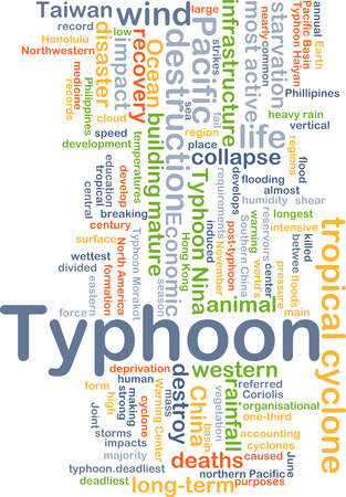 sea disaster: Background concept wordcloud illustration of typhoon