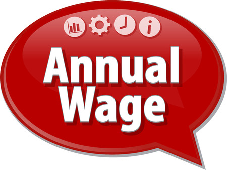 wage: Speech bubble dialog illustration of business term saying Annual Wage