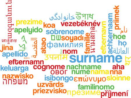 surname: Background concept wordcloud multilanguage international many language illustration of surname