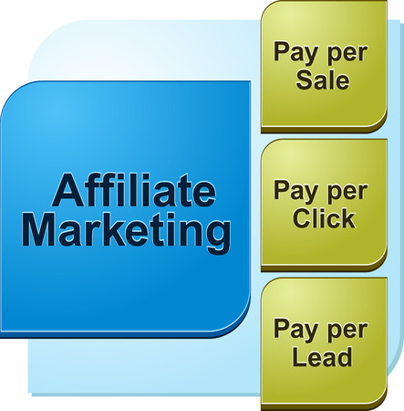 theoretical: business strategy concept infographic diagram illustration of affiliate marketing
