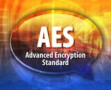 advanced technology: Speech bubble illustration of information technology acronym abbreviation term definition AES Advanced Encryption Standard