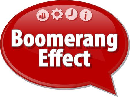부메랑 효과를 말하는 비즈니스 용어의 연설 거품 대화 상자 그림 스톡 콘텐츠