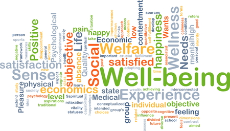 Background concept wordcloud illustration of well-being Banco de Imagens