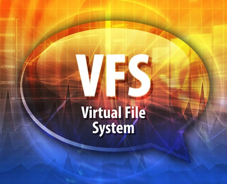 abbreviation: Speech bubble illustration of information technology acronym abbreviation term definition VFS Virtual File System