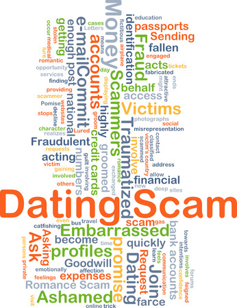 scam: Background concept wordcloud illustration of dating scam