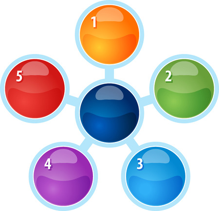 relationship: Blank business strategy concept infographic diagram illustration Radial Relationship Five Stock Photo