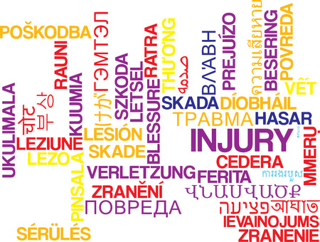 harm: Background concept wordcloud multilanguage international many language illustration of injury