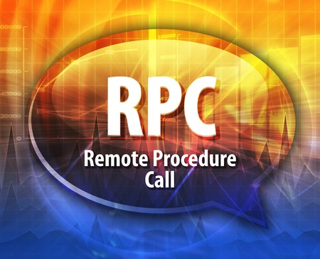procedure: Speech bubble illustration of information technology acronym abbreviation term definition RPC Remote Procedure Call