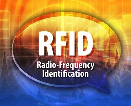 identification: Speech bubble illustration of information technology acronym abbreviation term definition RFID Radio Frequency Identification