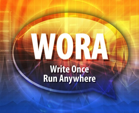once: Speech bubble illustration of information technology acronym abbreviation term definition WORA Write Once Run Anywhere