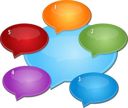 bubble talk: Blank business strategy concept infographic diagram illustration Dialog Relationship Five Stock Photo