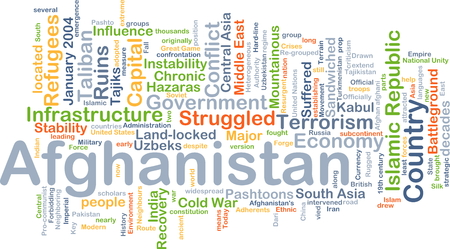 landlocked country: Background concept wordcloud illustration of Afghanistan Stock Photo