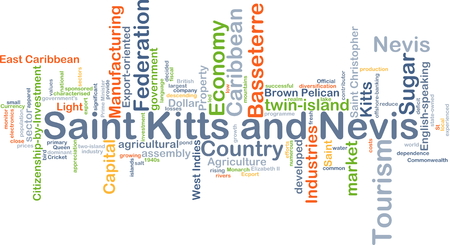 orientated: Background concept wordcloud illustration of Saint Kitts and Nevis Stock Photo