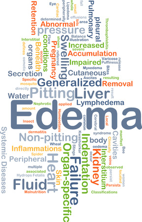 interstitial: Background concept wordcloud illustration of edema