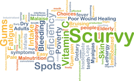 malnutrition: Background concept wordcloud illustration of scurvy
