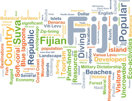 fiji: Background concept wordcloud illustration of Fiji