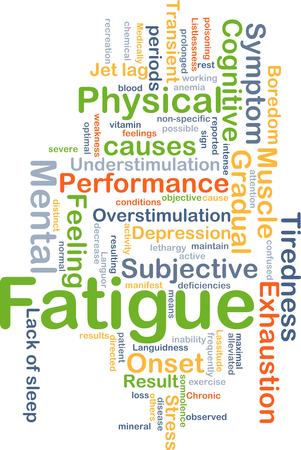 subjective: Background concept wordcloud illustration of fatigue