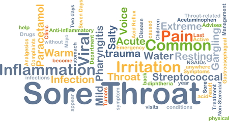 analgesics: Background concept wordcloud illustration of sore throat Stock Photo