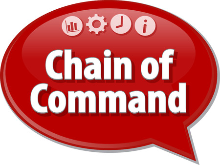 Speech bubble dialog illustration of business term saying Chain of Command