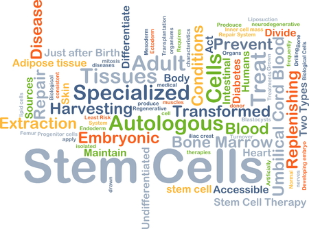 replenishing: Background concept wordcloud illustration of stem cells Stock Photo